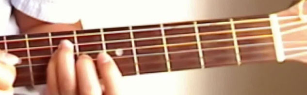 Guitar Chords Chart Complete List With Description And Videos