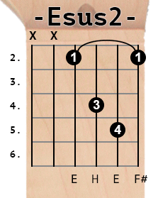 Esus2 chord diagram