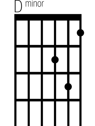 How to play D Major open chord on guitar | Video and guitar lesson