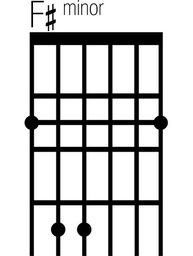 F Sharp Minor Guitar Chord Easy Image Collections Guitar Chords