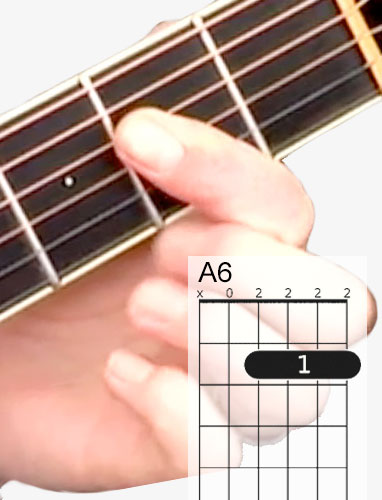 A6 guitar chord and fingering