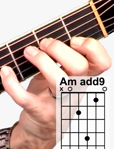 Amadd9 guitar chord and fingering