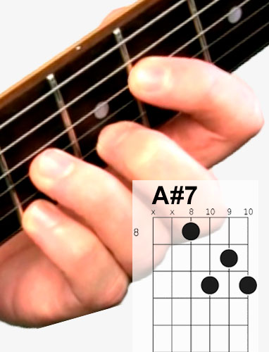 A#7 guitar chord and fingering