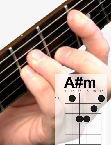 A#m guitar chord and fingering