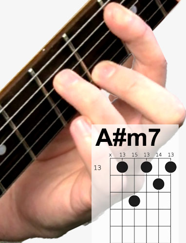 A#m7 guitar chord and fingering