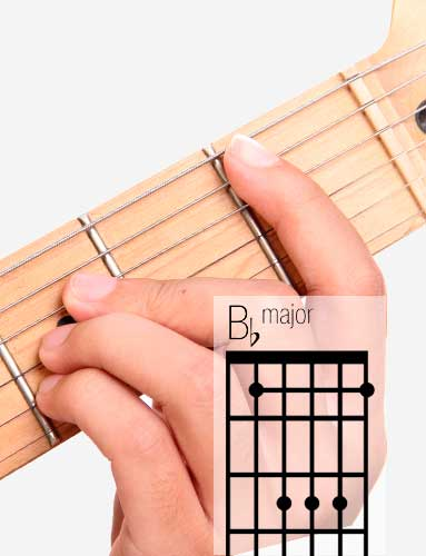 B♭ guitar chord and fingering