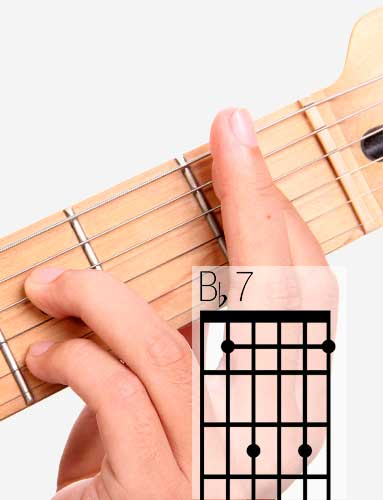 B♭7 guitar chord and fingering
