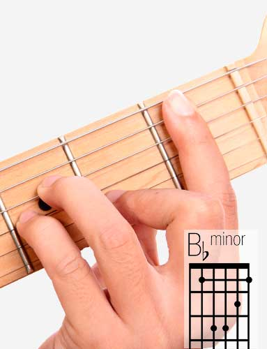 B♭m guitar chord and fingering
