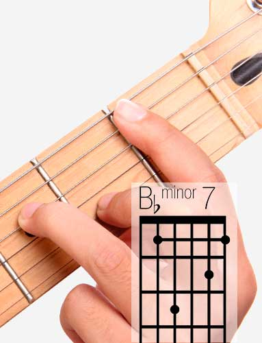 B♭m7 guitar chord and fingering