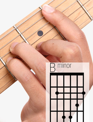 Bm guitar chord and fingering