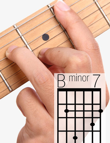 Bm7 guitar chord and fingering