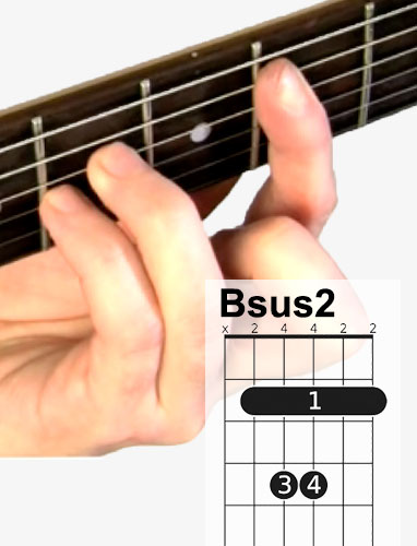 Bsus2 guitar chord and fingering