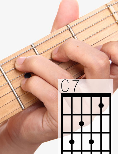 C7 guitar chord and fingering