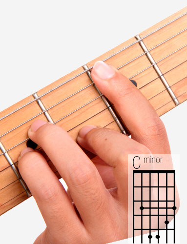 Cm guitar chord and fingering