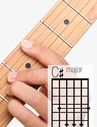 C# guitar chord and fingering