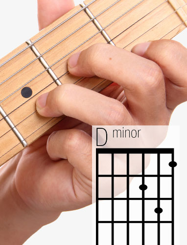 The Dm Guitar Chord Guitartabsexplorer