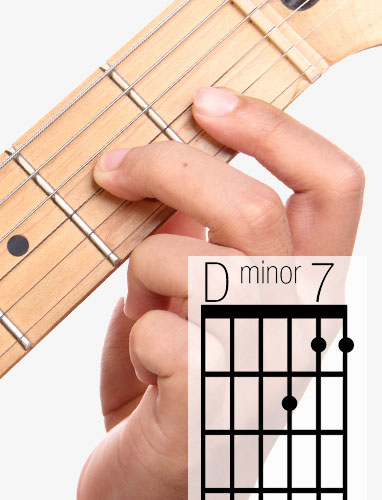 Dm7 guitar chord and fingering