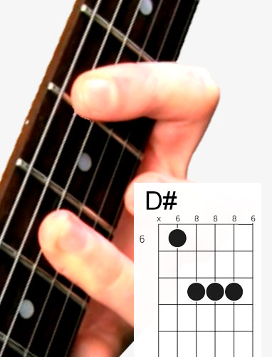 D# guitar chord and fingering