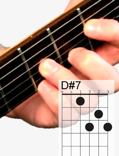 D#7 guitar chord and fingering