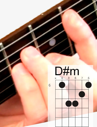 D#m guitar chord and fingering