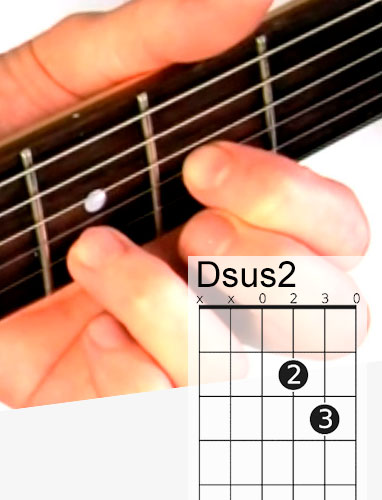 Dsus2 guitar chord and fingering