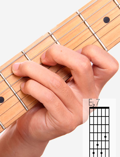 E♭7 guitar chord and fingering