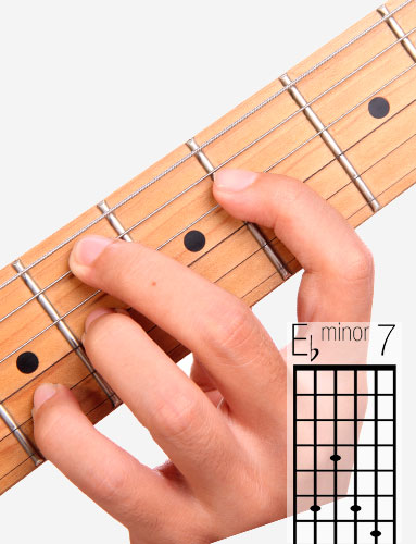 E♭m7 guitar chord and fingering