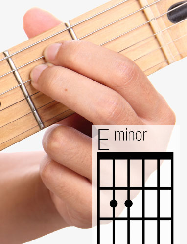 Em guitar chord and fingering