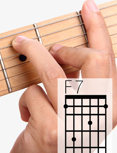 F7 guitar chord and fingering
