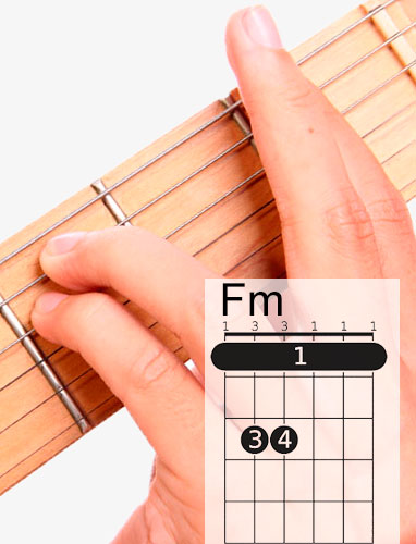 Fm guitar chord and fingering