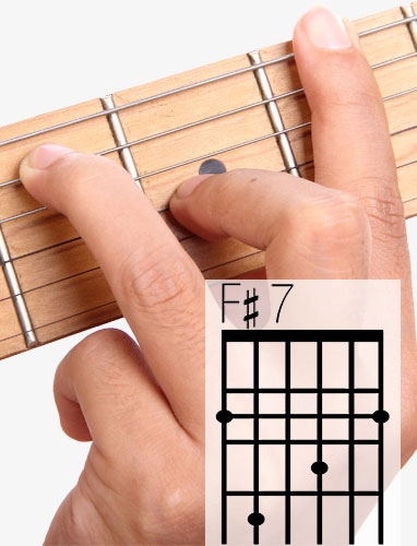 F#7 guitar chord and fingering