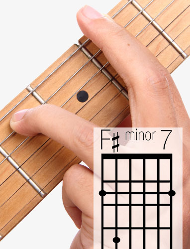 F#m7 guitar chord and fingering