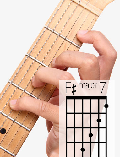 F#Maj7 guitar chord and fingering