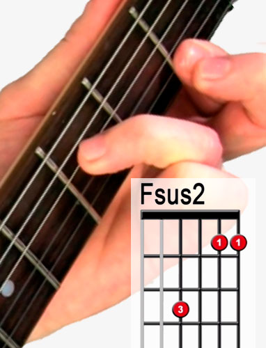 Fsus2 guitar chord and fingering