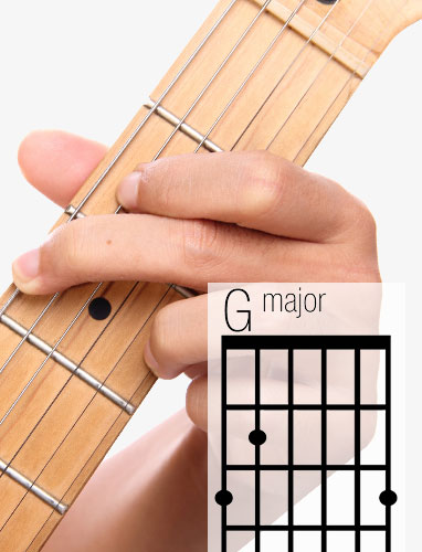 G guitar chord and fingering