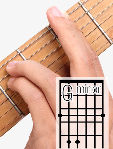 Gm guitar chord and fingering