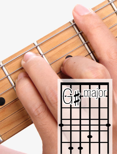 G# guitar chord and fingering