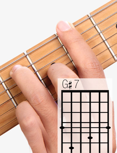 G#7 guitar chord and fingering