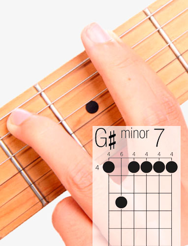 G#m7 guitar chord and fingering