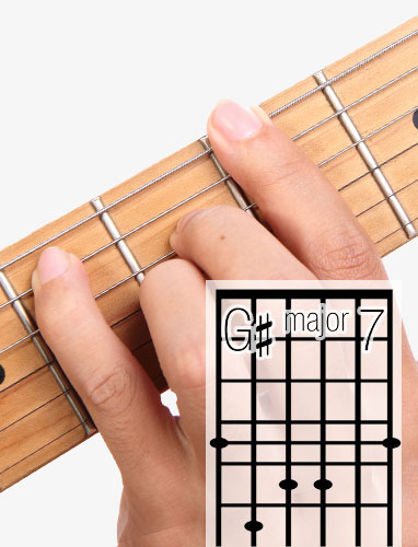 G#Maj7 guitar chord and fingering