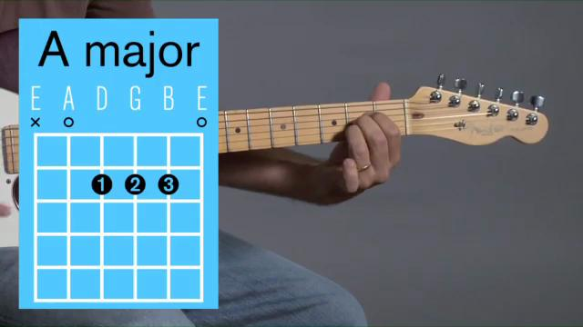 A major guitar chord Video lesson and sound