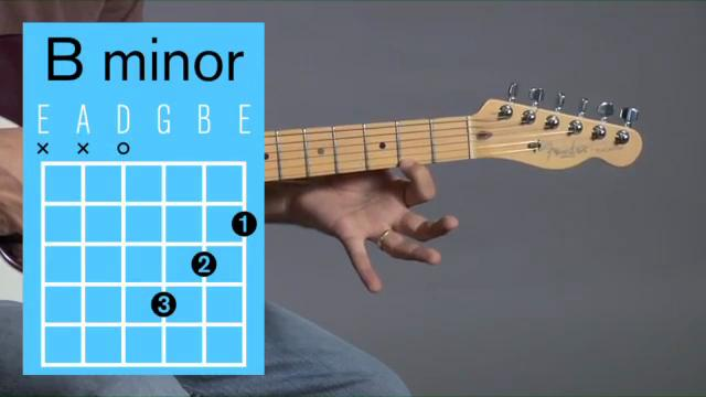 B minor guitar chord Video lesson and sound