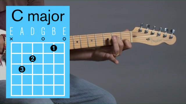 C major guitar chord Video lesson and sound
