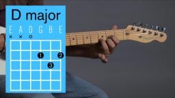D Major guitar chord Video lesson and sound