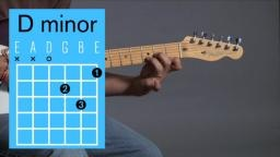 Dm guitar chord Video lesson and sound
