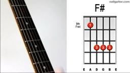 F# guitar chord Video lesson and sound