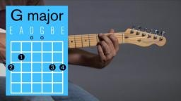 G Major guitar chord Video lesson and sound